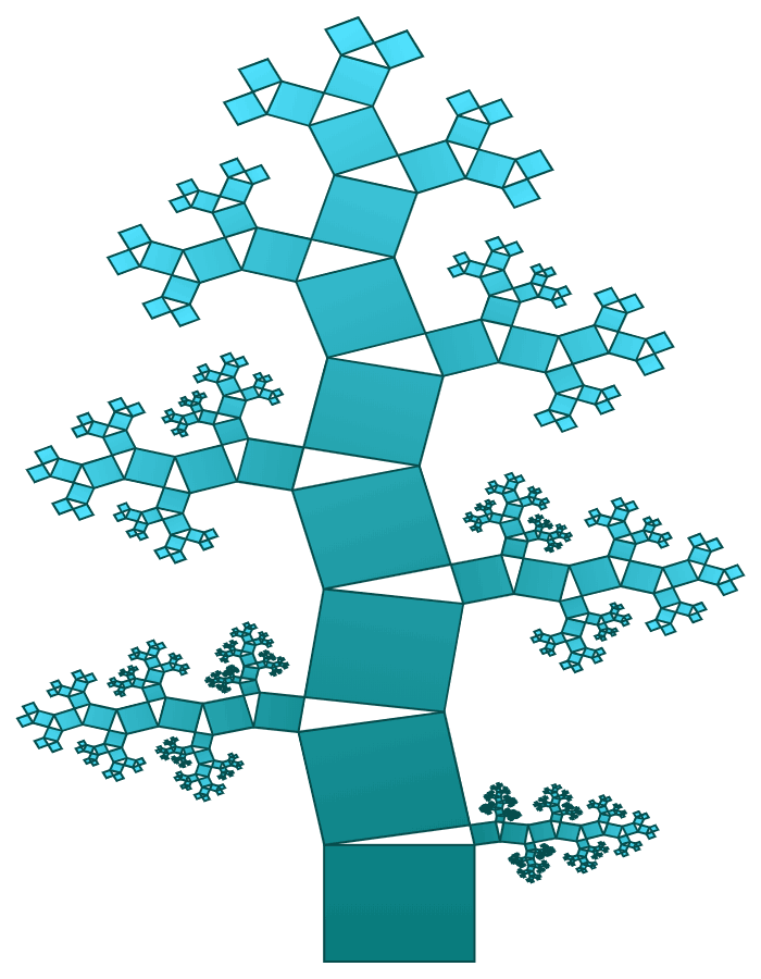 This example uses the additional symmetrize function. This function gradually increases (or decreases) the angle to 45°. In our example, the tree starts at 10° and we generate 10 iterations of the tree. To achieve symmetry this angle has to be increased to 45°. To do it, at every iteration the angle increases by 3.5°. We can quickly calculate that by generating 10 levels we get 3.5° * 10 = 35° plus initial 10° makes it 45°.