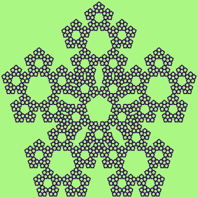 This example uses the same color for filling and background so the pentagon border is clearly visible. We also choose to generate the second type of Sierpinski pentagon that partially fills the center of the original pentagon, and we also use depth 5 for recursion.