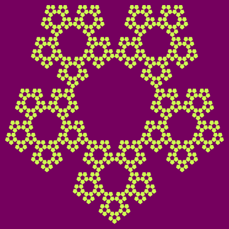 This example generates a Sierpinski 5-gon upside down for five iterations. Here the thickness of the contour around the n-flake is zero, so the fractal is drawn using two colors. The dimensions of canvas are 450x450px, but the actual figure size is reduced by 10px from all sides because of padding option.